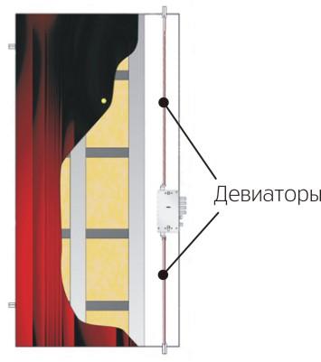 Девиаторы для стальных дверей